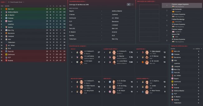 2018-10-15-13_18_43-Football-Manager-2018.png