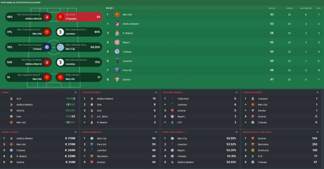 2018-10-15-13_18_55-Football-Manager-2018.png