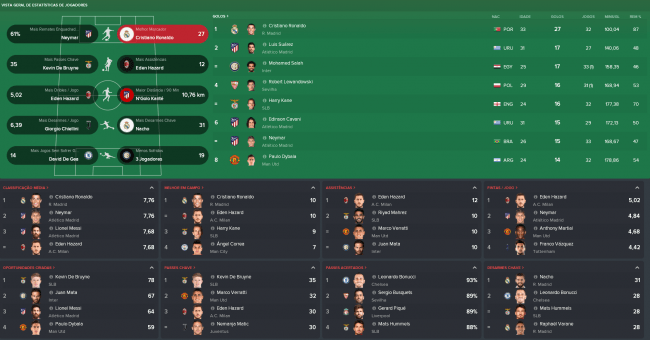 2018-10-15-13_19_06-Football-Manager-2018.png