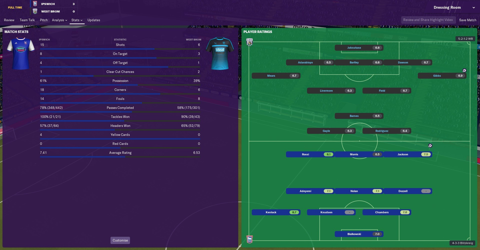 FM19 Blitkreig attack high pressing 433 - Tactics Sharing Centre