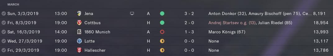 Hansa-Rostock_-Senior-Fixtures8b7b56779c