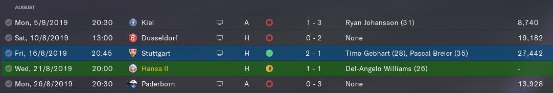 Hansa-Rostock_-Senior-Fixturesdc6cd3cb7e
