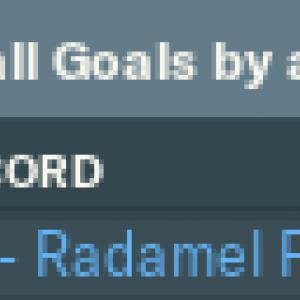 most-goals-in-a-seasonee4cd13834897cc5