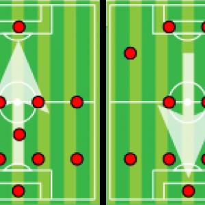 in-possession-vs-out-of-possessione3de55b326f21a1a
