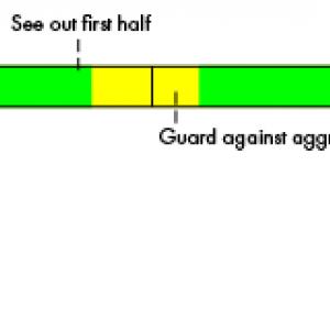 example-of-a-match-mentality-progression1420c8db27e8c5c0