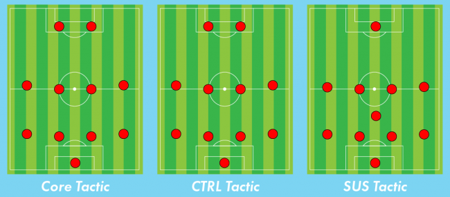 tactic variations core ctrl sus