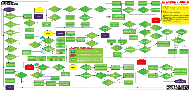 the-mentality-masterplan-diagram-fm19023457a45605e7d0.png