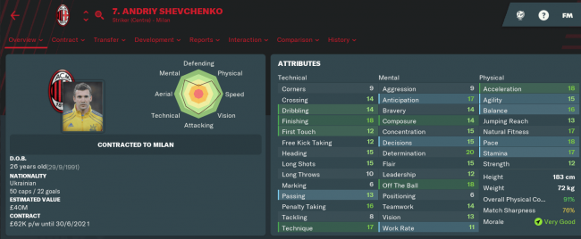fm19-legends-shevchenkoceae93607a502bee.png