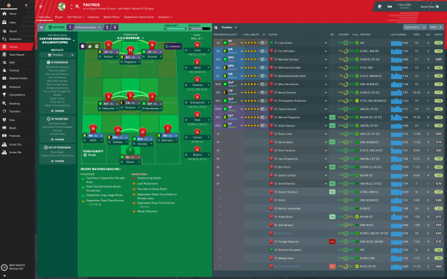 title winning 433 formation