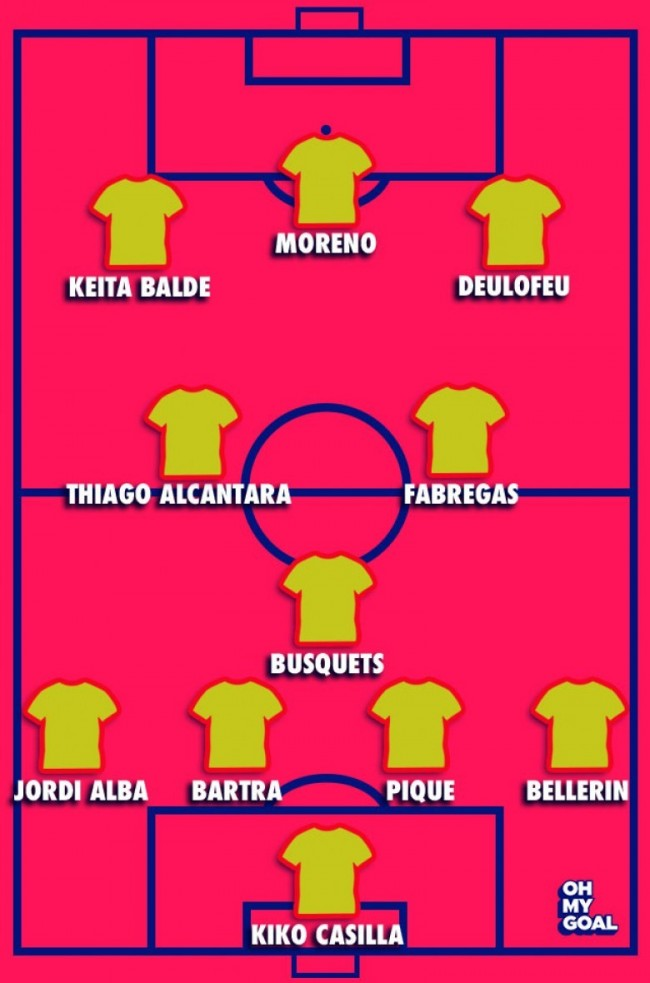 catalonia starting xi