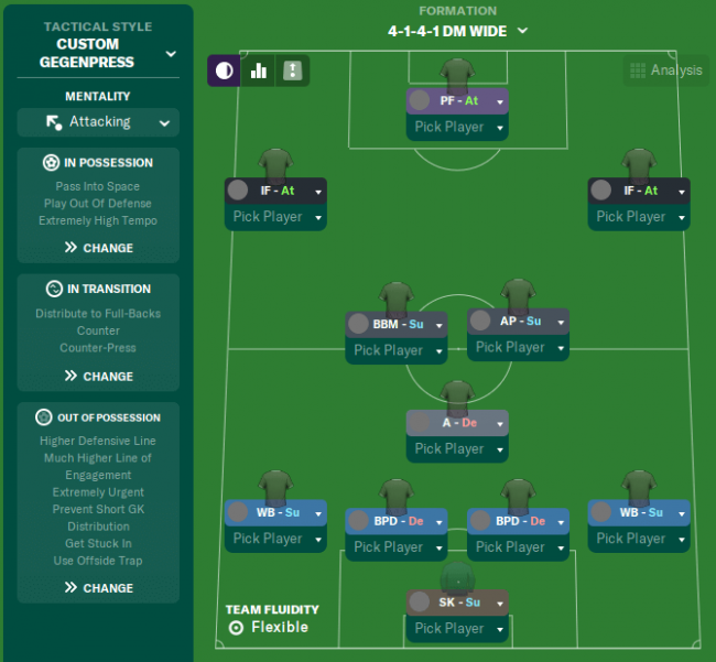 attacking 4123 formation