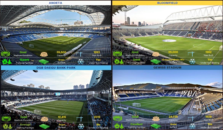 FMT Stadium Superpack (FM2020) Untitled-2676983f0769f7248