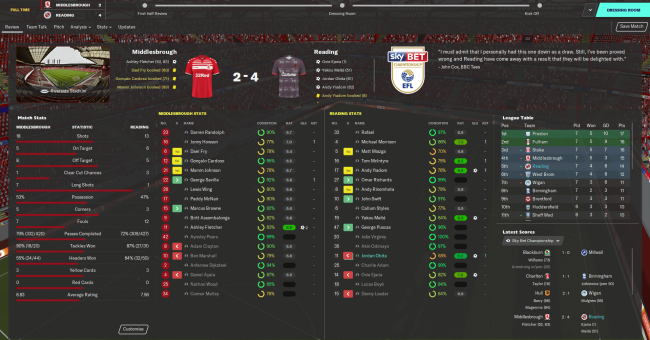 rensie-fm20-match-full-time-review2b93f05e1fa9cfa51.png