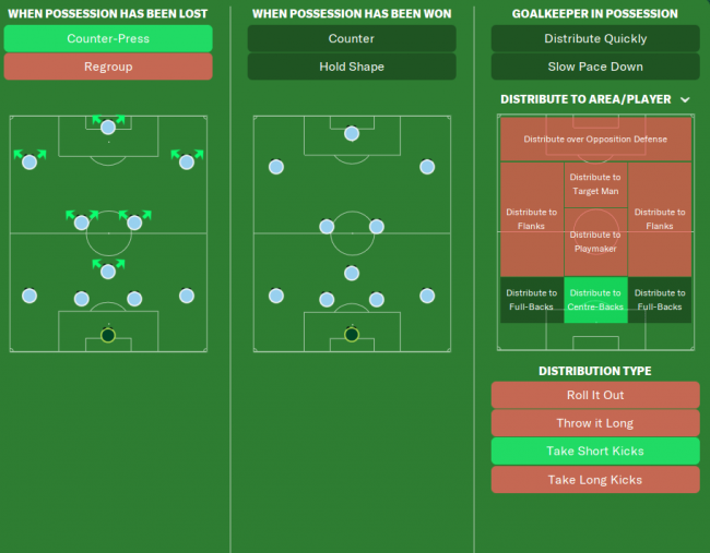 guardiola-433-in-transition25f35e770cdeca13.png