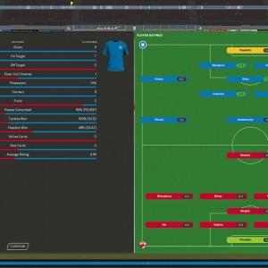 tellak-tiki-taka-fm20-match-stats229cbd2dd91c9ee0