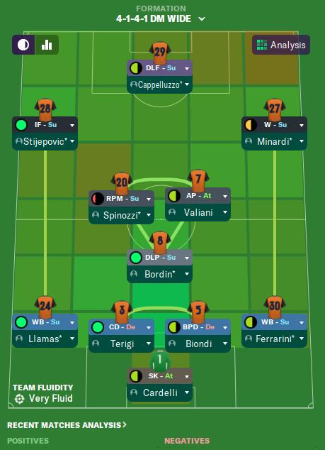 Pistoiese-v-Zebre-U23_-Overviewbfa06da54