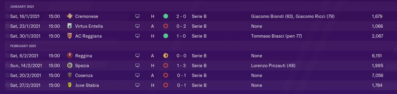 Unione-Sportiva-Pistoiese-1921_-Fixtures