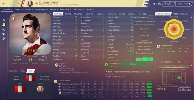 Alberto Terry Profile
