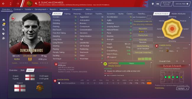 Duncan Edwards Profile
