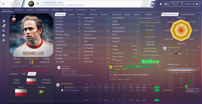 Grzegorz Lato Profile
