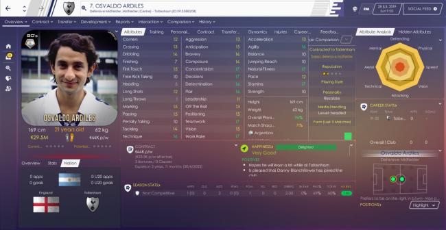 Osvaldo Ardiles Profile