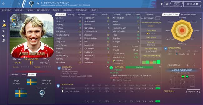 Benno Magnusson Profile