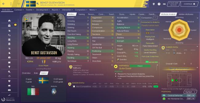 Bengt Gustavsson Profile