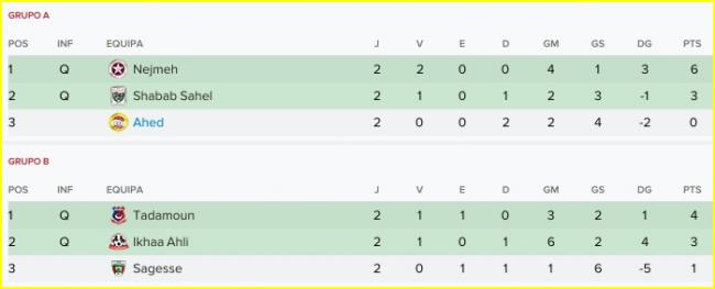 Grupos---Copa-da-Elitedf7fbfbe9fc5ad54.png