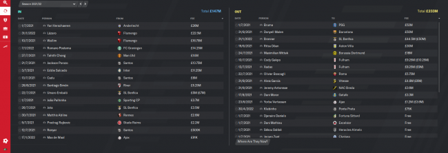 PSV-Eindhoven_-Transfer-Historyc0bd325ed8fff804.png