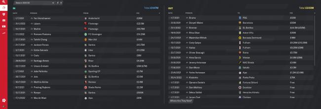 PSV Eindhoven Transfer History
