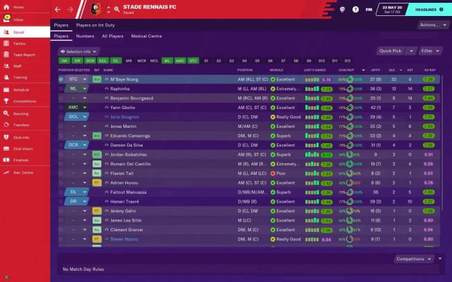 Rennes_squad_stats833c82beef635d7b.jpg