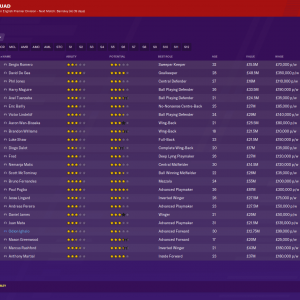 manchester-united-2019-2020-first-team-roster4c7ec7a15b07ce74