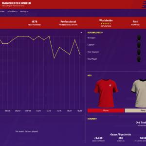manchester-united-premier-league-history273a071af8d168e5