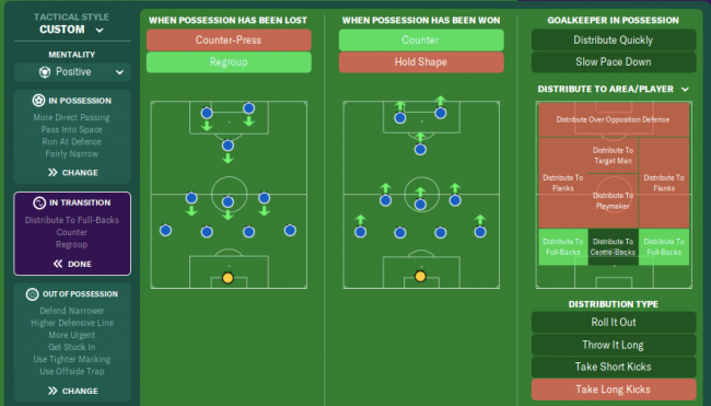 mourinho-tactic-in-transitionda86c77af515b7e5.png