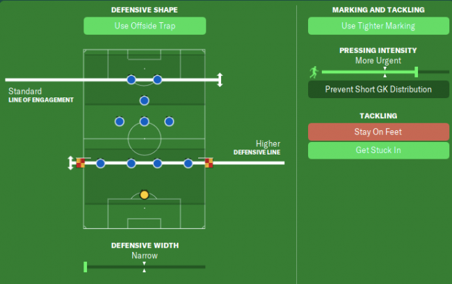 mourinho-tactic-out-of-possessionce79468d6bf1ec51.png