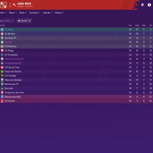 mourinho-tactic-porto-results60af57f96c428415
