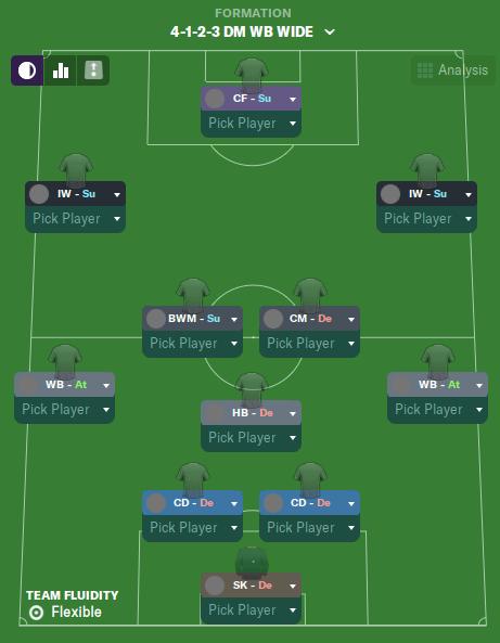 bielsa-tactic-formation582f556ee3bb27d3.png