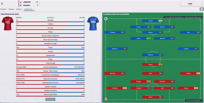 vs-Aberdeen-copa5cfb72d276e01647.png