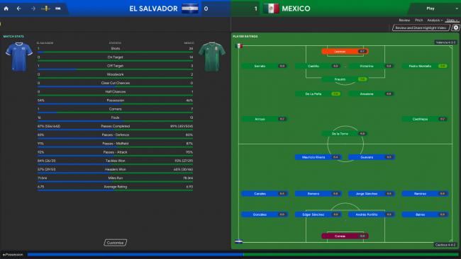 El-Salvador-v-Mexico_-Match-Stats470aa68b7b927172.png
