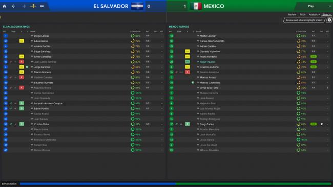 El-Salvador-v-Mexico_-Player-Ratings8d7921b095d72b89.png