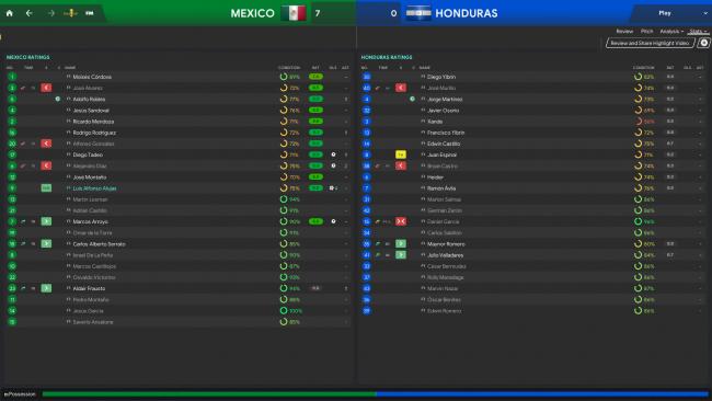 Mexico-v-Honduras_-Player-Ratings8180a84adac1920a.png