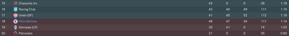 3-games-left-avg-table97d46a158fd21a54.j