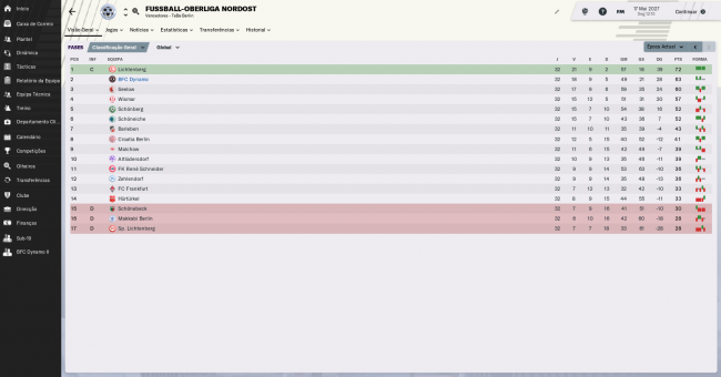 Fusball-Oberliga-Nordost_-Visao-Geral-Fases137f17727cd32ca8.png