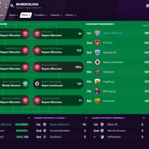 Bundesliga_-Team-Overview3a3b046821a22e94