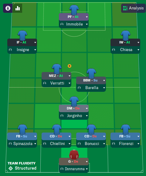 italy-formation9739844fa110f48c.png