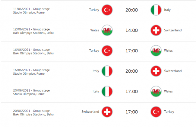 italy-group-a-fixtures1aeb4c85ac4dae85.png