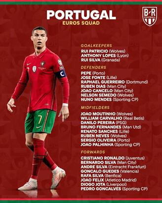 portugal-squad23d2f87e45233e3f.png