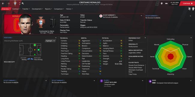 portugal cristiano ronaldo fm21 profile