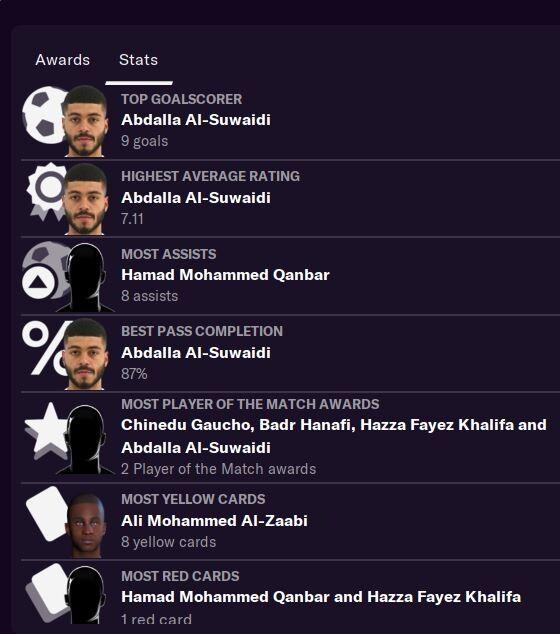 stats-Baynounah913a764e7e13e57f.jpg