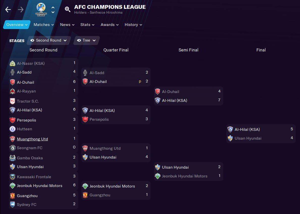 AFC-champ-league-2021e77f2669130f1961.jp